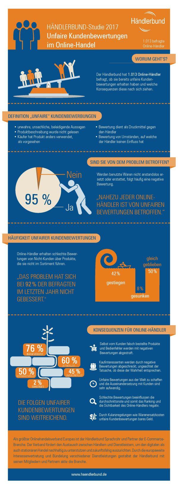 infografik_unfaire_kundenbewertungen_600px.jpg