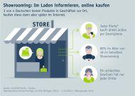 Mobile Marketing: Mobile Geräte revolutionieren das Einkaufen