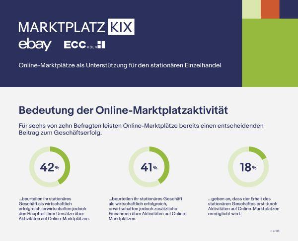 onlinemarktplaetze_kix.jpg