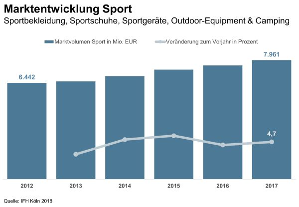 sportartikelmarkt_ecc_2018.jpg