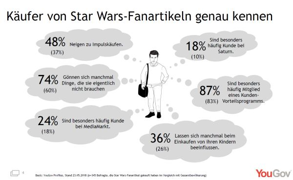 star_wars_motive_kunden.jpg
