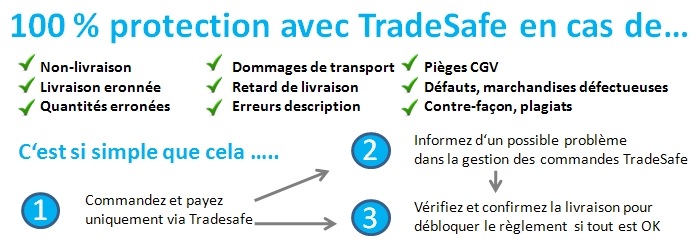 FR-Buyer-Protection-TradeSafe