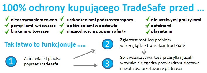 PL-TradeSafe-Buyer-Protection